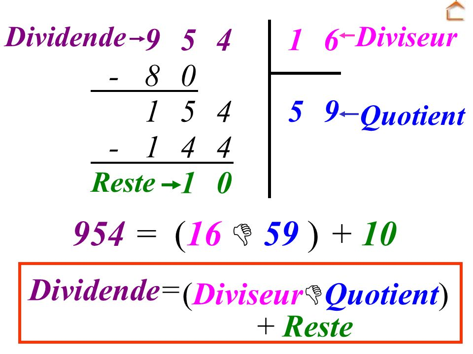 954 = (16  59 ) + 10 4 5 9 6 1 8 - Dividende= (DiviseurQuotient)