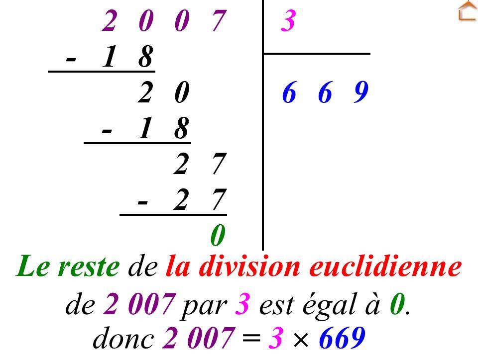 Le reste de la division euclidienne