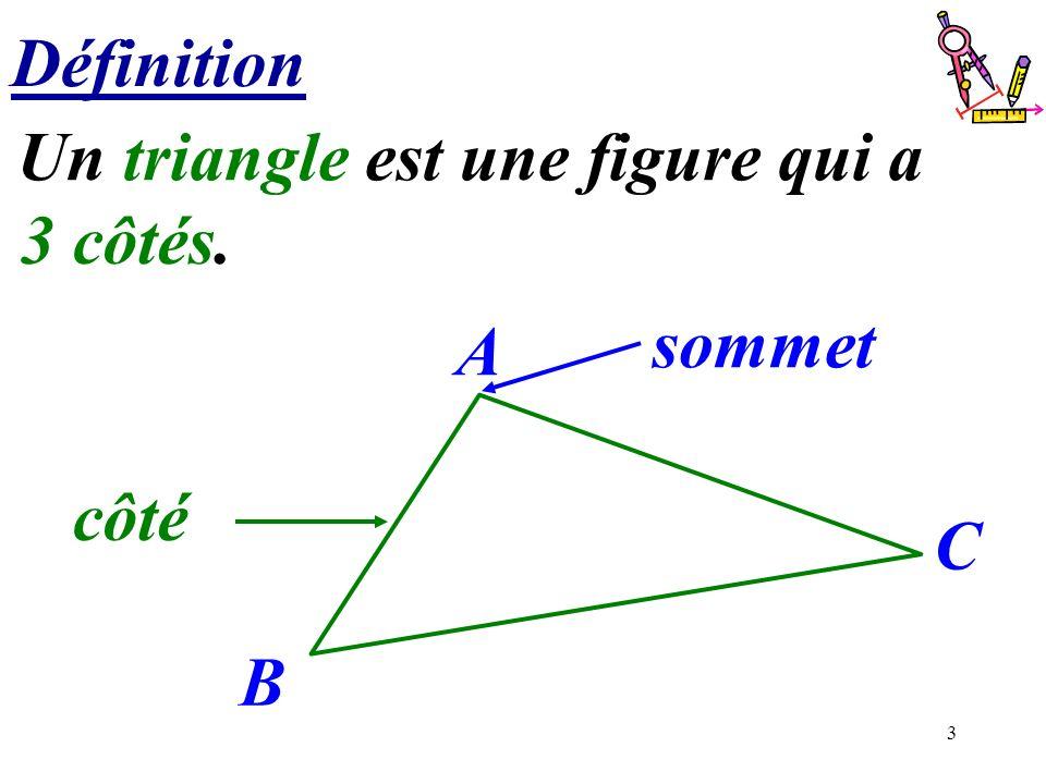 Définition Un triangle est une figure qui a .............. 3 côtés. A sommet côté C B