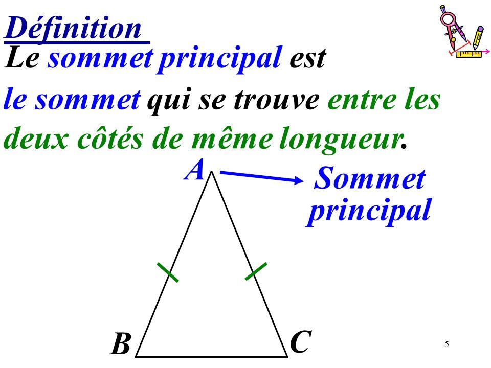 Définition Le sommet principal est ………………………………….. le sommet qui se trouve entre les deux côtés de même longueur.