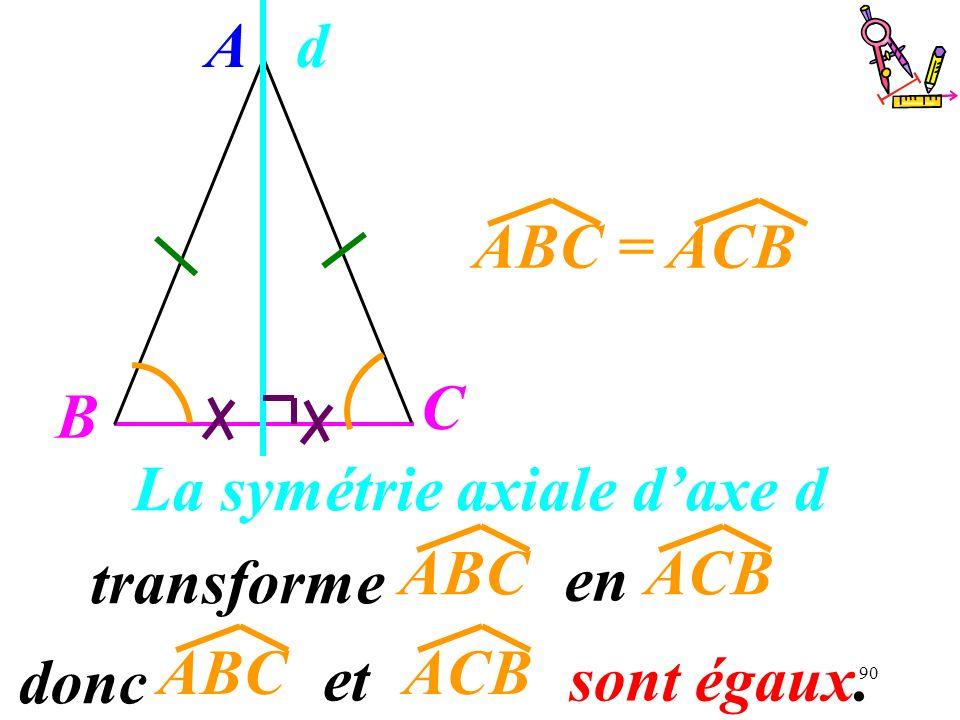La symétrie axiale d'axe d