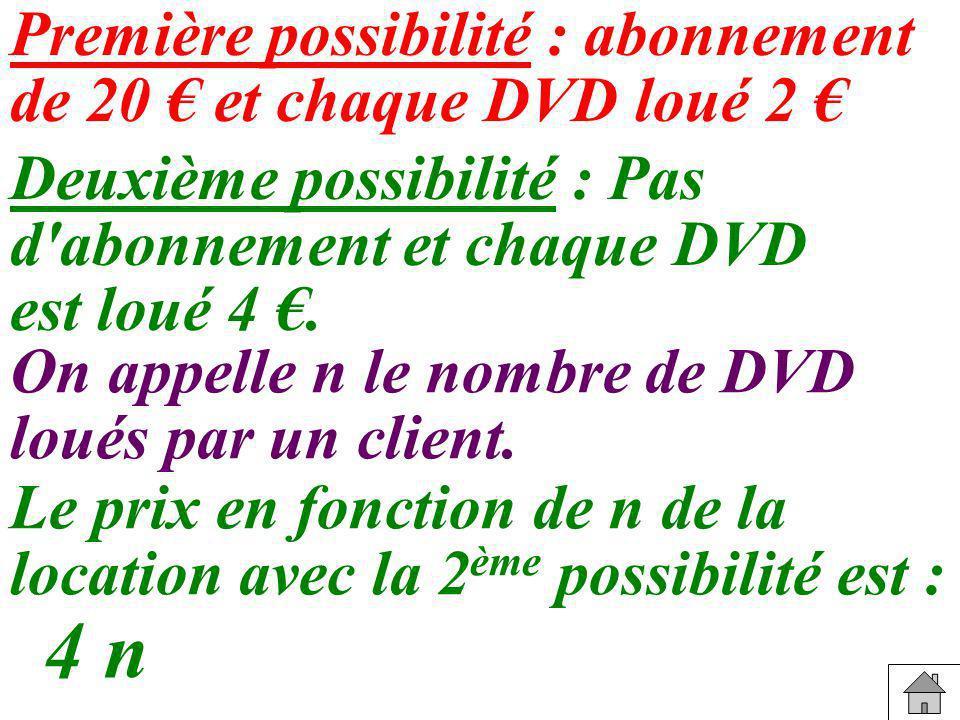 4 n Première possibilité : abonnement de 20 € et chaque DVD loué 2 €