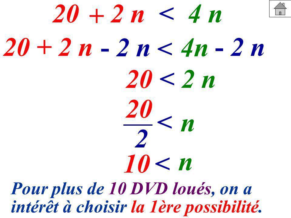 20 2 n < 4 n + 20 + 2 n - 2 n - 2 n < 4n 20 < 2 n 20 < n 2