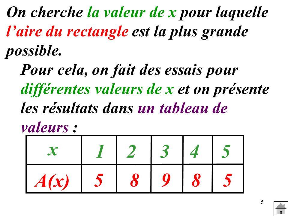 On cherche la valeur de x pour laquelle l'aire du rectangle est la plus grande possible.