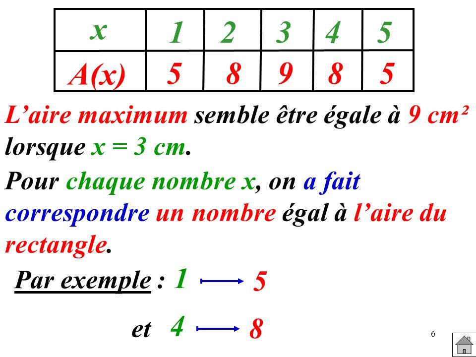 5 8. 9. x. A(x) 1. 2. 3. 4. L'aire maximum semble être égale à 9 cm² lorsque x = 3 cm.
