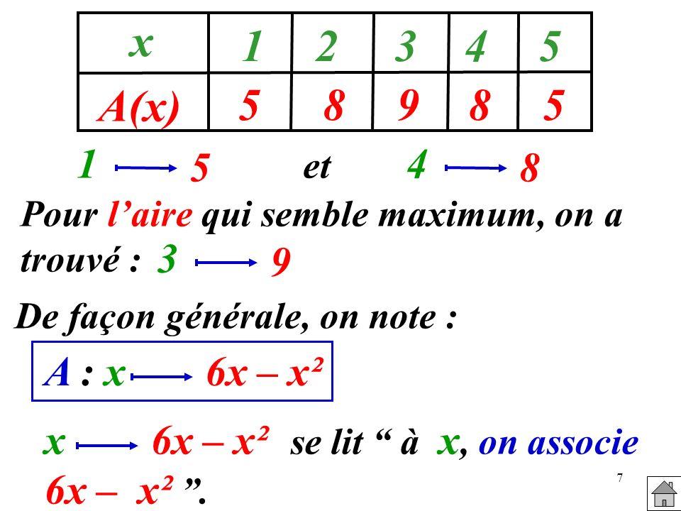 5 8 9 x A(x) 1 2 3 4 1 5 4 8 3 9 A : x 6x – x² x 6x – x² . 6x – x² et