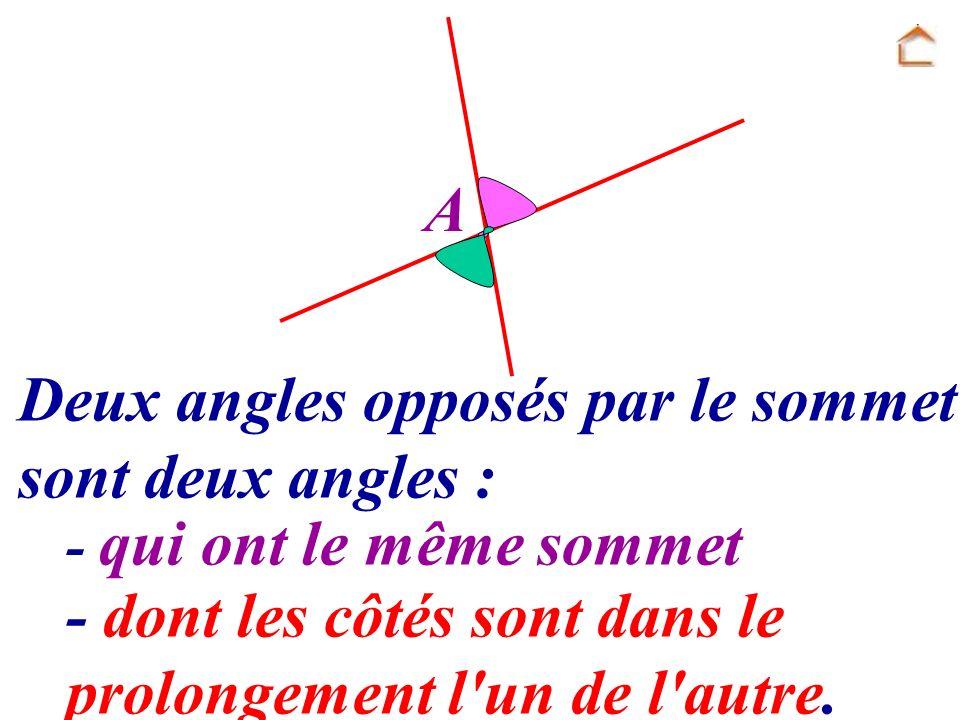 Deux angles opposés par le sommet sont deux angles :
