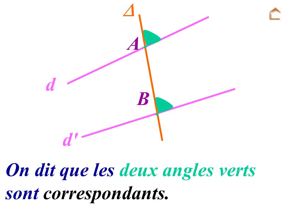 A B d d  On dit que les deux angles verts sont correspondants.