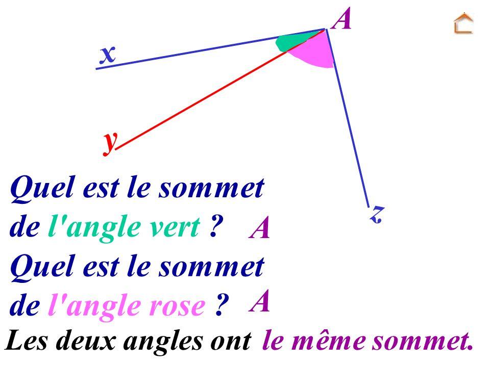 A x y Quel est le sommet de l angle vert z A Quel est le sommet