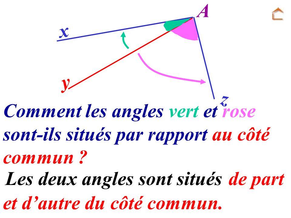 A x. y. z. Comment les angles vert et rose sont-ils situés par rapport au côté commun Les deux angles sont situés …