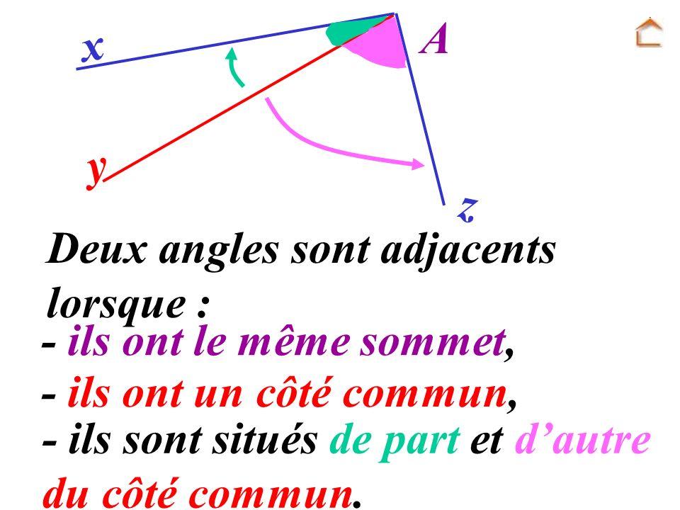 z y. x. A. Deux angles sont adjacents lorsque : - ils ont le même sommet, - ils ont un côté commun,
