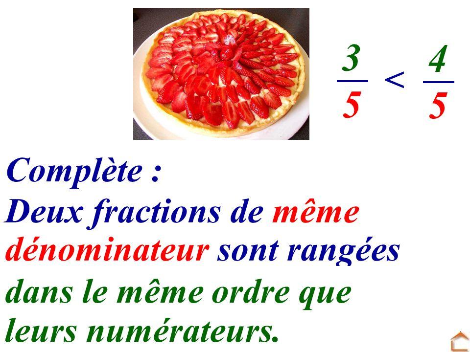 3 4 5 5 ..... < Complète : Deux fractions de même