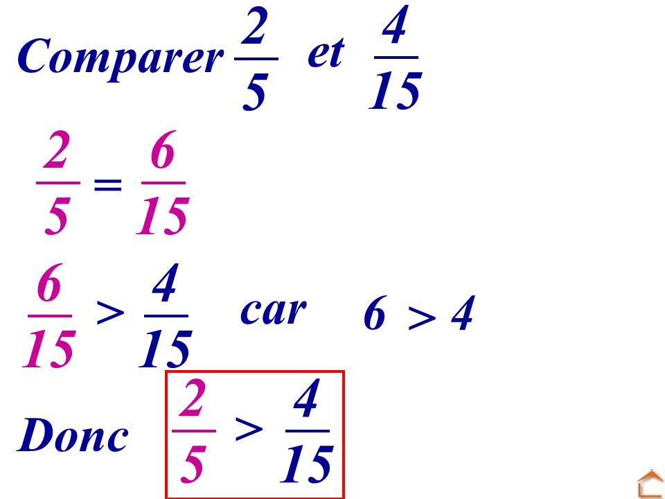 2 5 4 15 2 5 6 15 6 15 4 15 2 5 4 15 et Comparer = car > 6 4 >