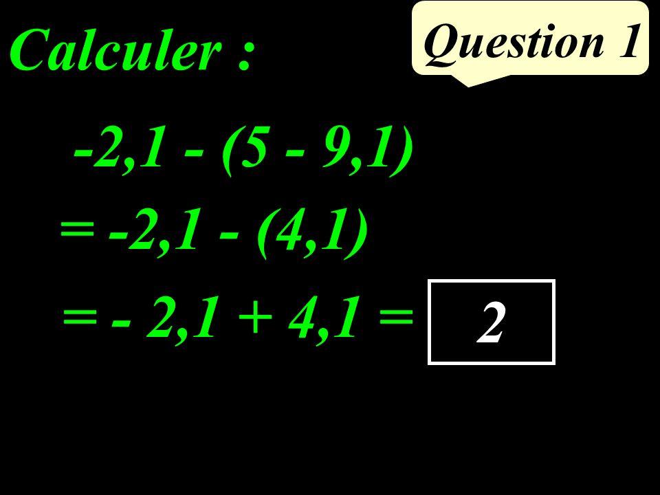 Calculer : -2,1 - (5 - 9,1) = -2,1 - (4,1) = - 2,1 + 4,1 = 2