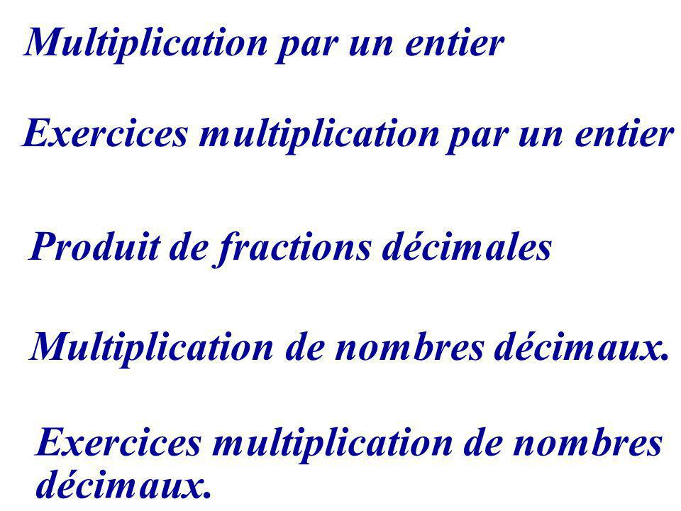 Multiplication par un entier