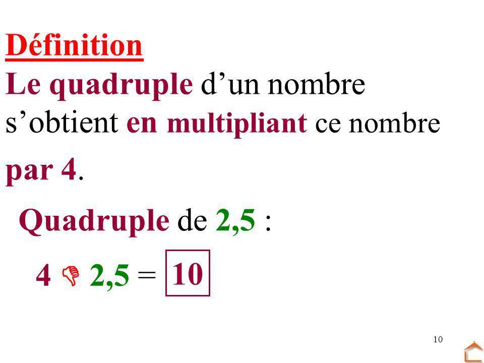 DéfinitionLe quadruple d'un nombre. s'obtient en multipliant ce nombre. par 4. Quadruple de 2,5 : 4  2,5 =
