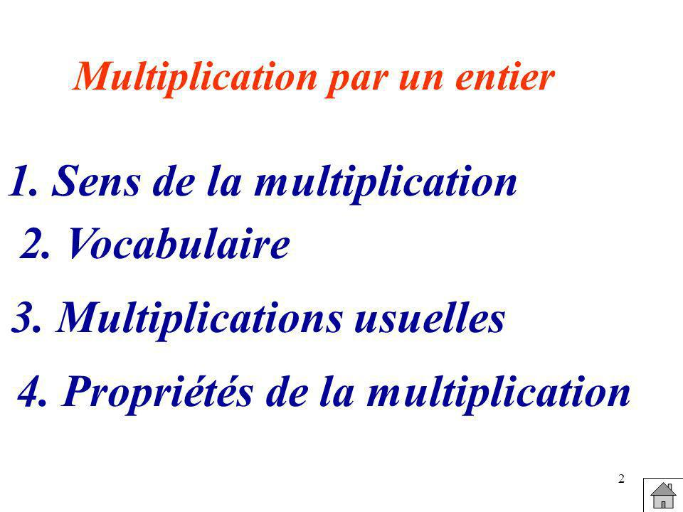 1. Sens de la multiplication 2. Vocabulaire