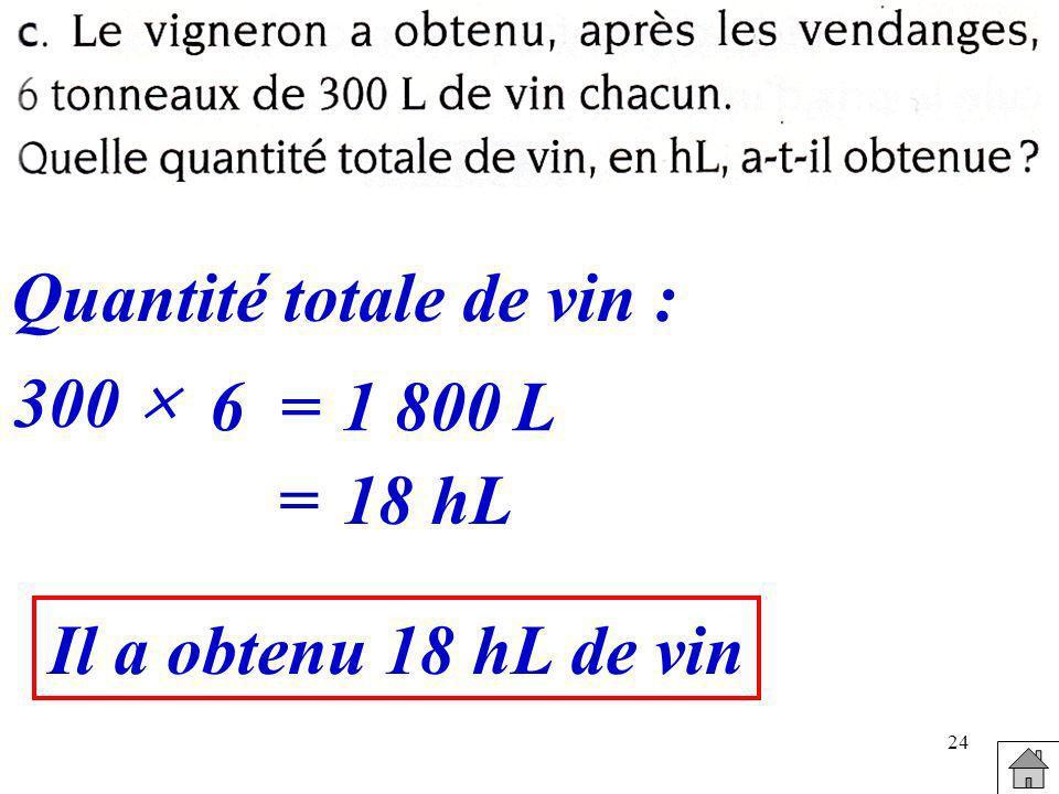 Quantité totale de vin :
