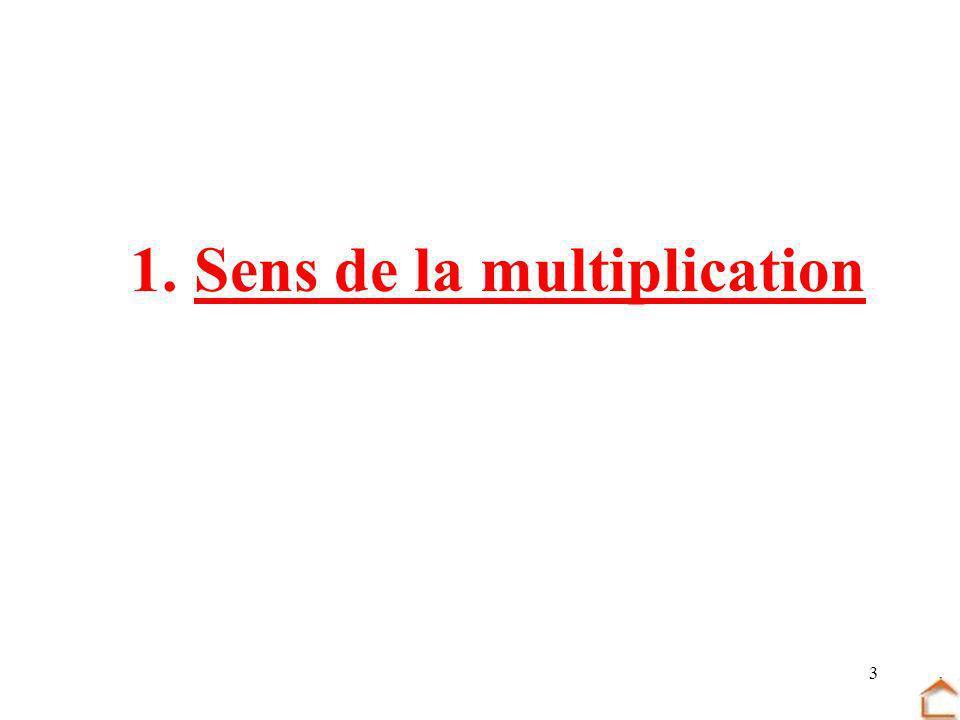 1. Sens de la multiplication