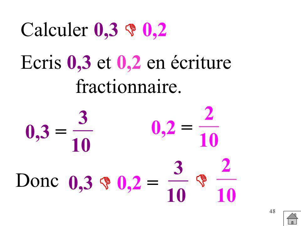 Calculer 0,3  0,2Ecris 0,3 et 0,2 en écriture. fractionnaire. 2. 3. 0,2 = 0,3 = 10. 10. 2. 3. Donc.