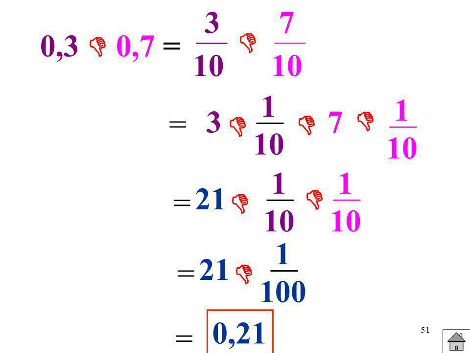 3 10 7 10  0,3  0,7 = 1 10 1 10  = 3  7  1 10 1 10 21  =  1 100 21 =  0,21 =