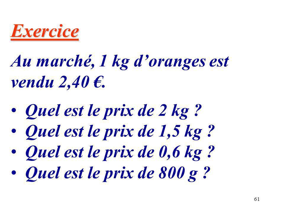 Exercice Au marché, 1 kg d'oranges est vendu 2,40 €.