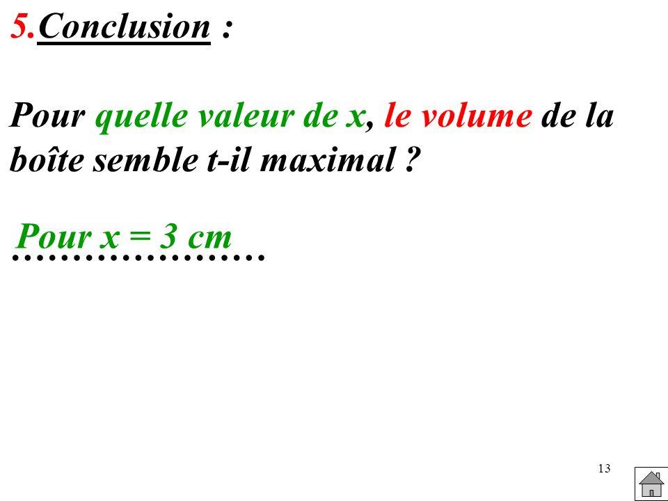 5.Conclusion : Pour quelle valeur de x, le volume de la boîte semble t-il maximal .
