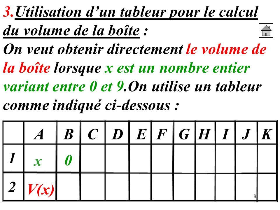 3.Utilisation d'un tableur pour le calcul du volume de la boîte :