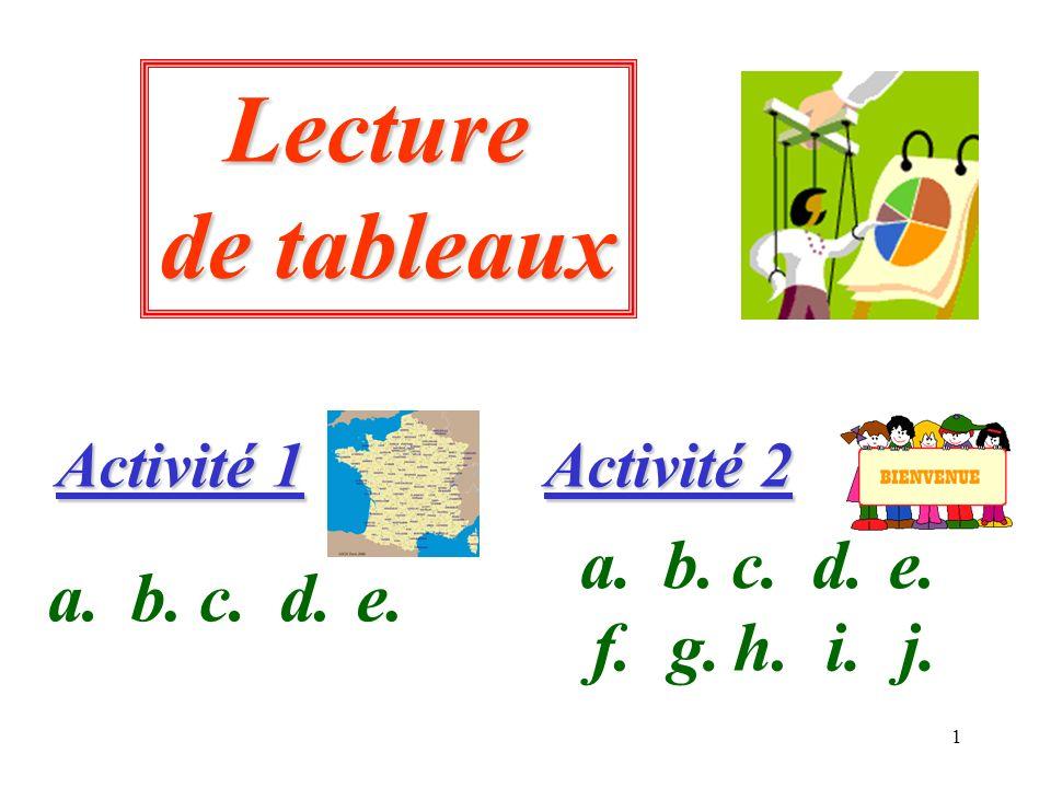 Lecture de tableaux a. b. c. d. e. a. b. c. d. e. f. g. h. i. j.