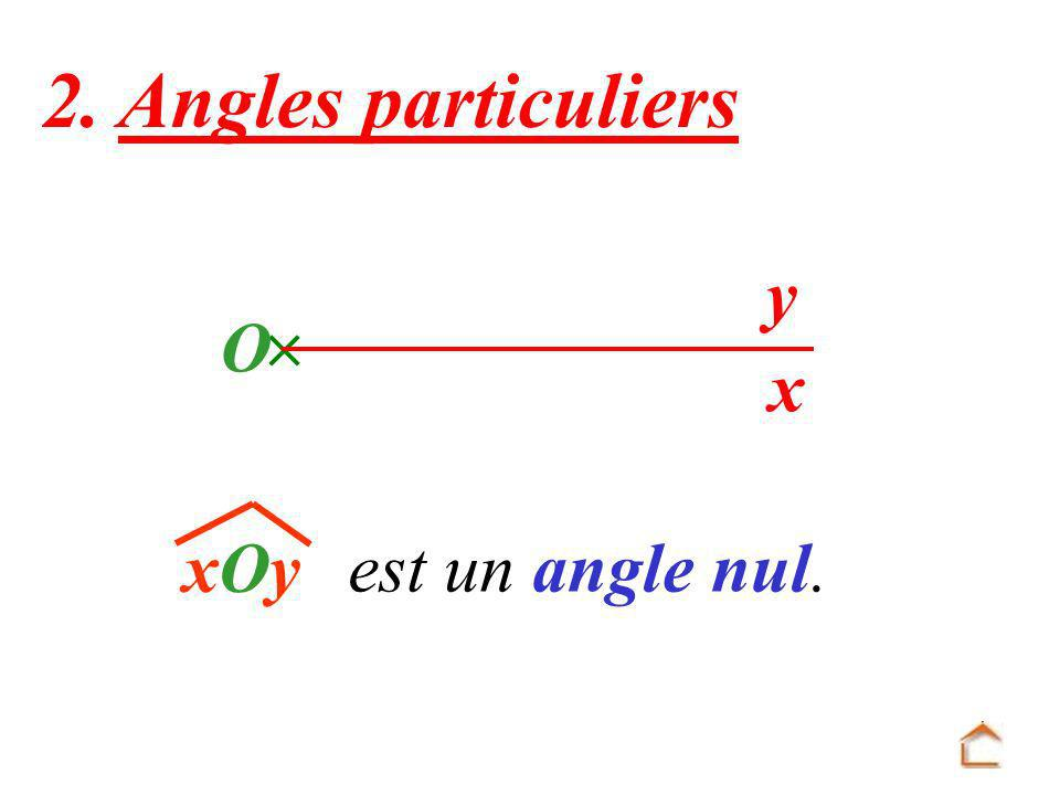 2. Angles particuliers  y x O xOy est un angle nul.