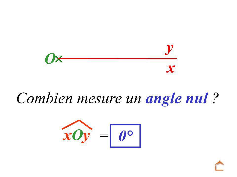  y x O Combien mesure un angle nul xOy = 0°
