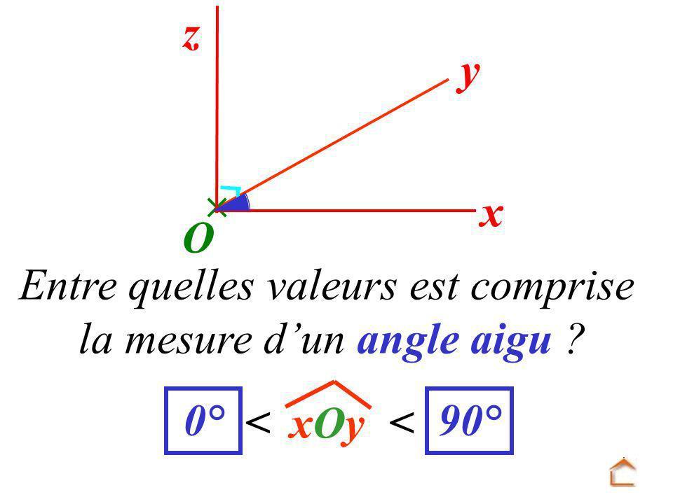 Entre quelles valeurs est comprise la mesure d'un angle aigu