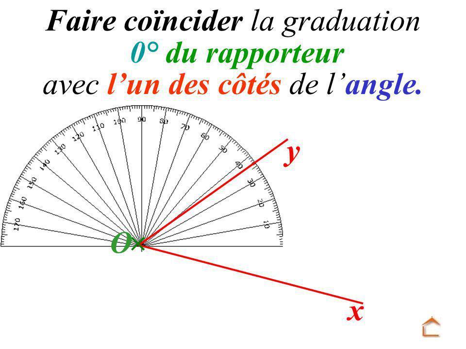 Faire coïncider la graduation 0° du rapporteur
