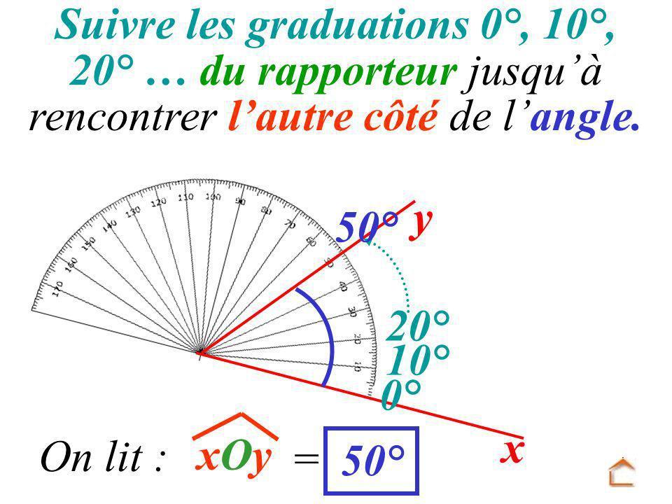 Suivre les graduations 0°, 10°,