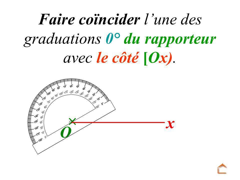 Faire coïncider l'une des graduations 0° du rapporteur