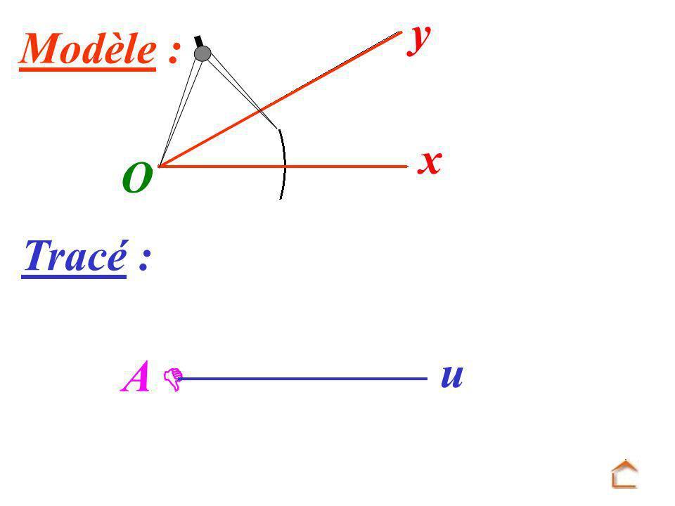 O x y Modèle : Tracé : A  u