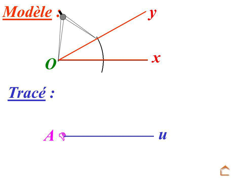 Modèle : O x y Tracé : A  u