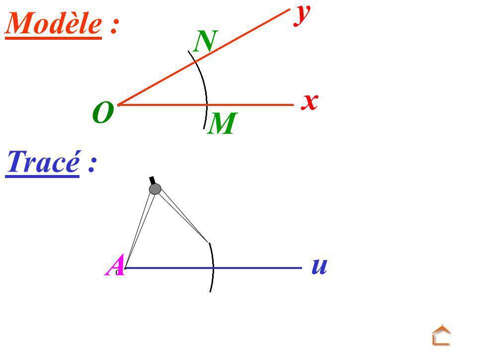 O x y Modèle : N M Tracé : A u