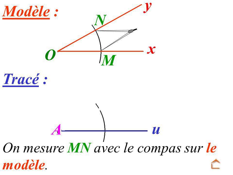 y Modèle : N x O M Tracé : A u