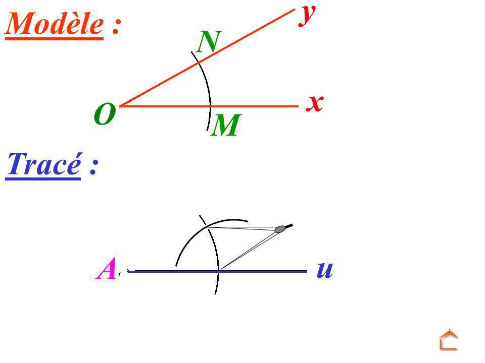 O x y Modèle : N M Tracé : Ai u