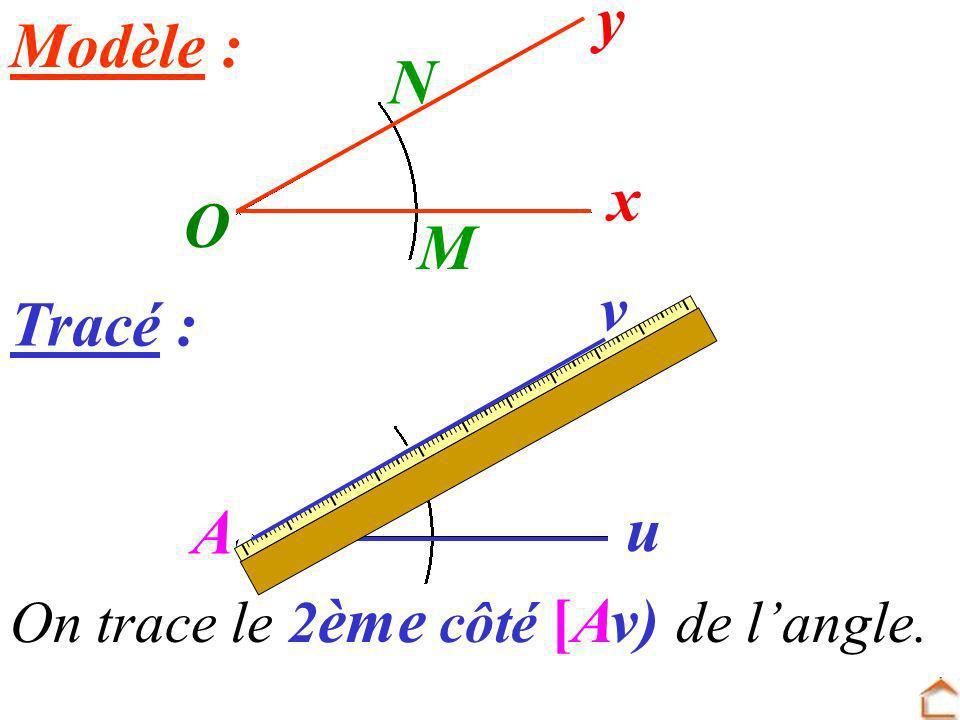 y Modèle : N x O M v Tracé : Ai u