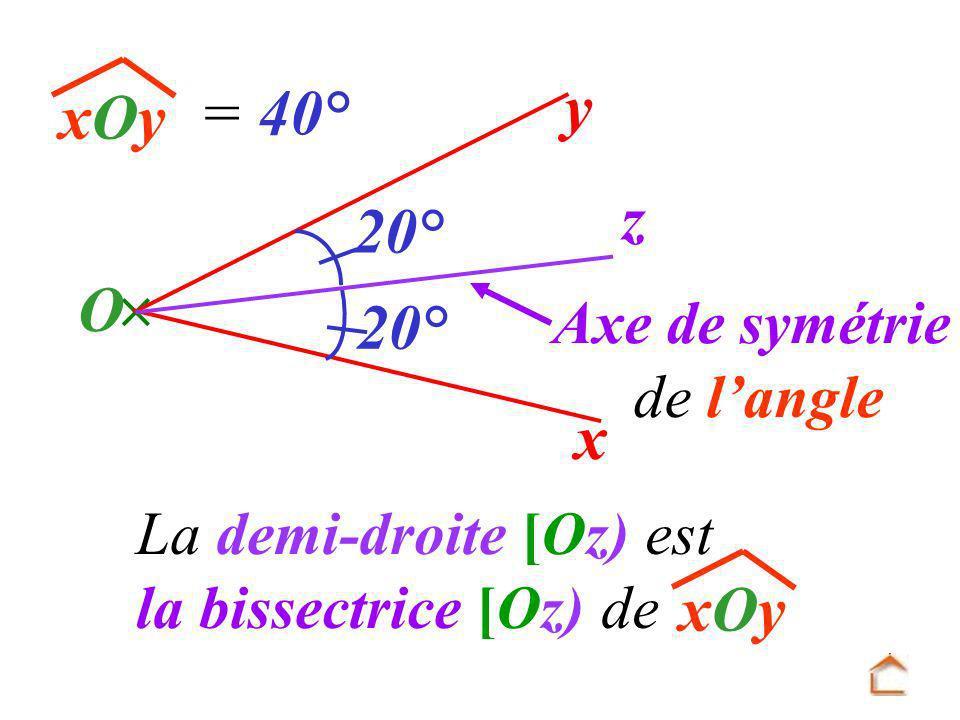 y = 40° xOy z 20° O  20° x xOy Axe de symétrie de l'angle