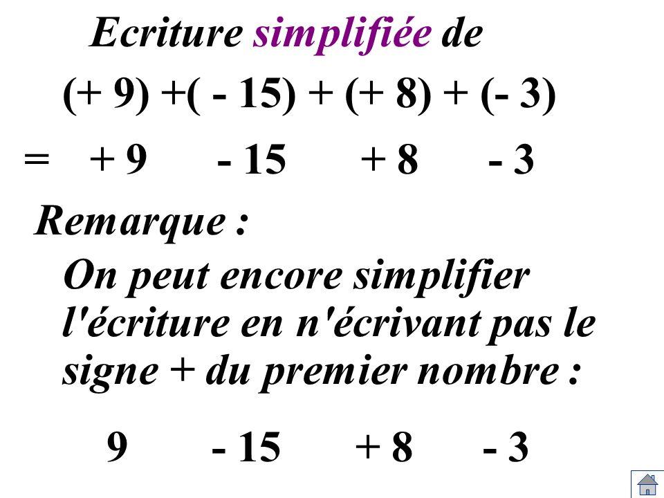 Ecriture simplifiée de