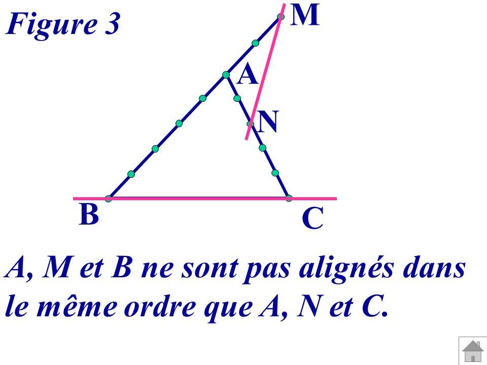 M Figure 3 A N B C A, M et B ne sont pas alignés dans le même ordre que A, N et C.