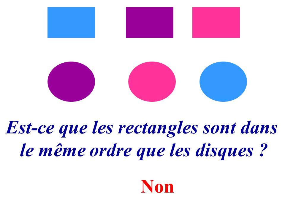 Est-ce que les rectangles sont dans le même ordre que les disques