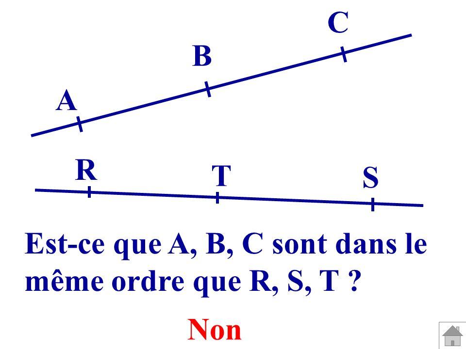 C B A R T S Est-ce que A, B, C sont dans le même ordre que R, S, T Non