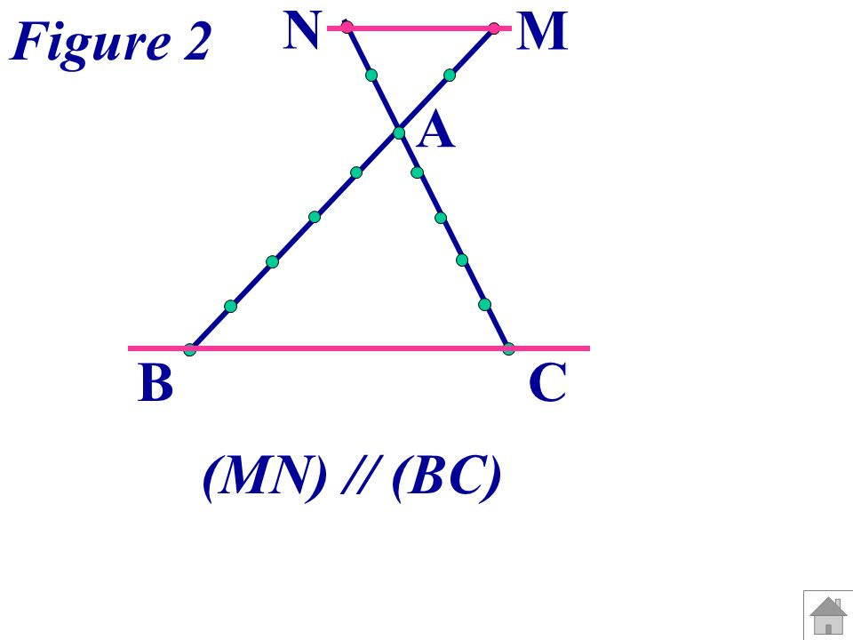 N M Figure 2 A B C (MN) // (BC)