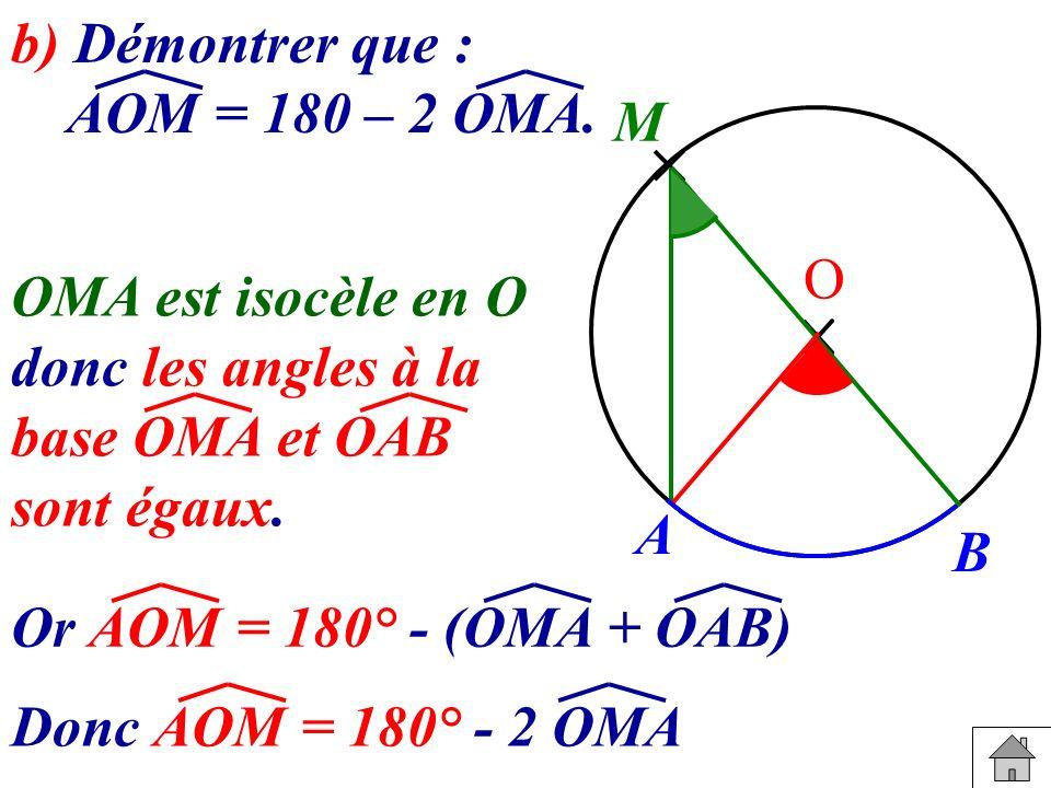 b) Démontrer que : AOM = 180 – 2 OMA. A. B. M. O. OMA est isocèle en O. donc les angles à la.