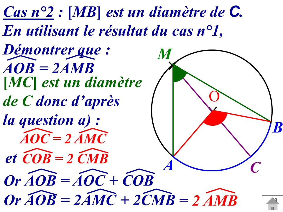 et Or AOB = AOC + COB Or AOB = 2AMC + 2CMB = 2 AMB