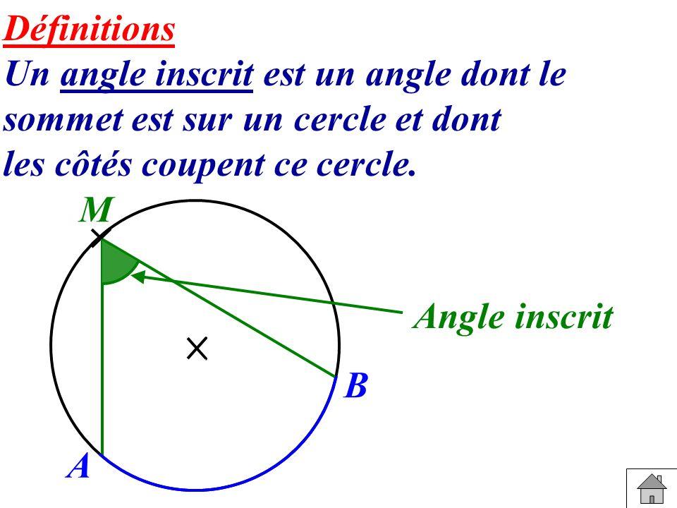 Définitions Un angle inscrit est un angle dont le sommet est sur un cercle et dont. les côtés coupent ce cercle.